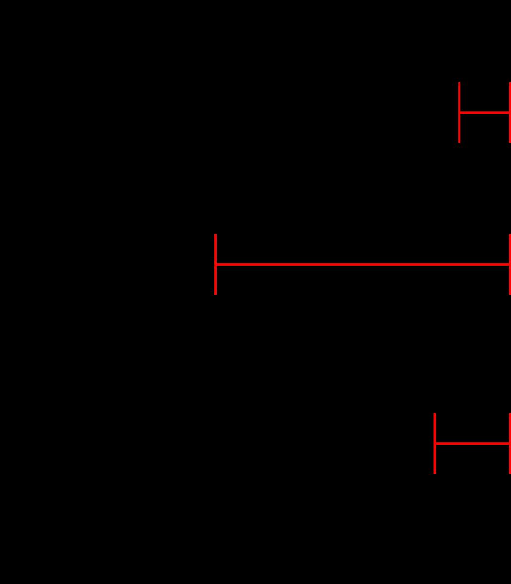 TU/e Recharged Concept